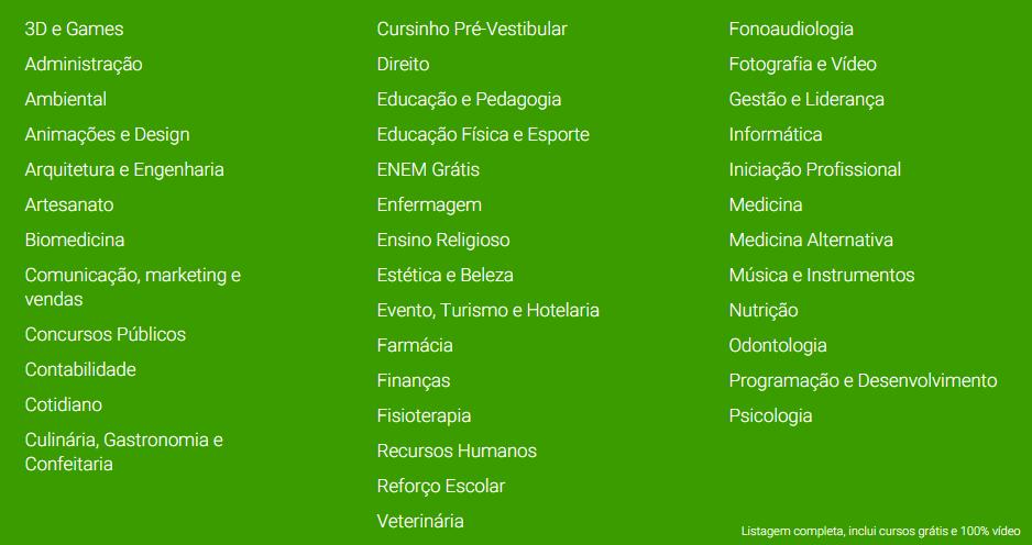 Lista de cursos gratuitos.